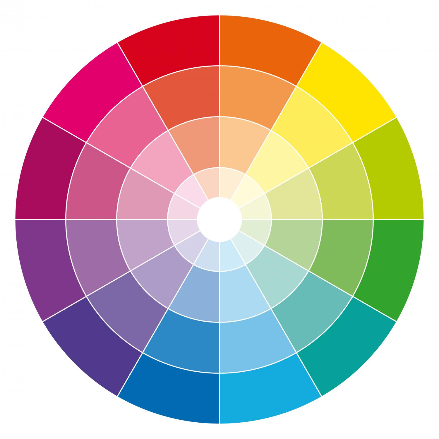 The theory of colour can it help when choosing a kitchen - Color wheel interior design ...